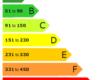 Въвеждат нови и по-ясни етикети за домакинските електроуреди